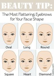 18 eye makeup hacks to add to your daily routine this chart tells you which eyebrow shape will suit your face