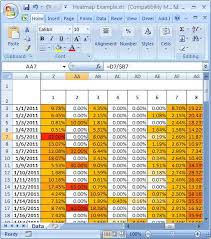 heatmap in excel excel yogi s blog archive how to create heatmaps in excel
