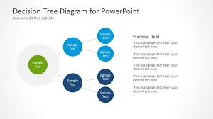 tree diagram powerpoint decision tree diagram for powerpoint slidemodel