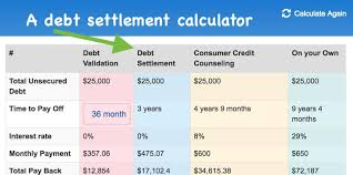 Online Debt Reduction Calculator National Debt Calculator How Much Relief Can You Get Today See Now