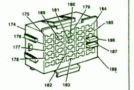 chevrolet fuse box diagram fuse box chevrolet suburban engine fuse box chevrolet suburban engine 1993 diagram
