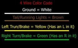 standard color code for wiring simple 4 wire trailer lighting click to enlarge