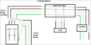 4 wire ceiling fan switch wiring diagram beautiful ceiling fan pull 4 wire ceiling fan switch wiring diagram elegant 3 way ceiling fan switch 3 way fan
