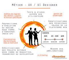 Ui Designer: Ux Ui Designer Jobs