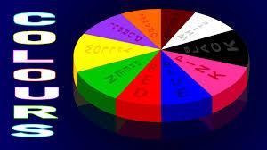 Color Wheel Lesson For Kindergartenllll