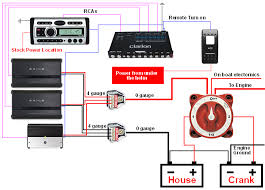 wiring diagram for boat stereo ireleast info disappointed in wetsounds stereo performance maintenance wiring diagram
