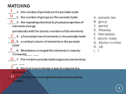Chapter 5 Test Review. - ppt video online download