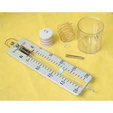 Experiment Design tool golabz