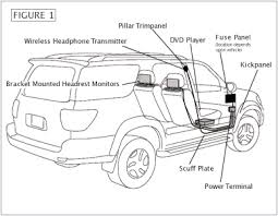 mobile video installation guide headrest mounted monitors system layout