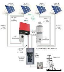 simple diy solar design on grid solar system wiring diagram solar wiring diagram