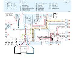 fiat punto radio wiring diagram wiring diagrams fiat punto mk2 radio wiring diagram schematics and diagrams