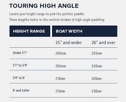 Kayak Length Chart Kayak Paddles How To Choose The Right One Ebsadventure