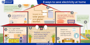 Saving electricity at home