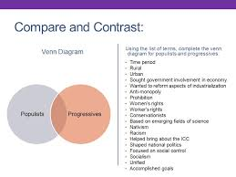 Federalists And Anti Federalists Venn Diagram How To Write An Essay The Easy Way To Write Do Your