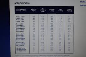 Mazuri Mini Pig Feeding Chart 49 Valid Pig Feeding Chart