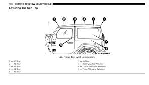 2018 jeep electric top. exellent top 2018 jeep wrangler jljlu leaked thru owneru0027s manual and user guide  intended jeep electric top
