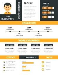 Cv Ppt Template Free Download Powerpoint Cv Template Download