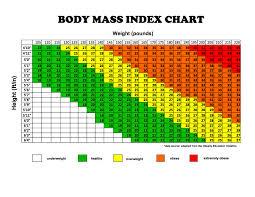 Height Weight Ratio Chart Height Weight Ratio Chart