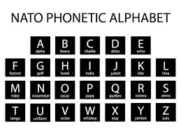 The nato phonetic alphabet* is the most widely used worldwide but we've also included some earlier british. Phonetic Alphabet Slang You Should Know American Grit