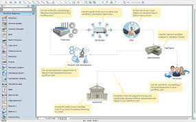 Process Flow Diagram Template Work Process Flow Chart Template 24 Infantry 12