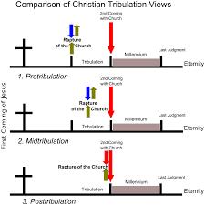 John Hagee Tribulation Chart Rapture Wikiwand