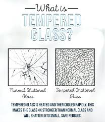 oven door glass shattered what is tempered glass ge oven door inner glass shattered
