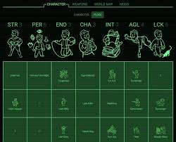 Special Chart Fallout 4 Get A Jump Start In Fallout 4 Now With This Perk Planner