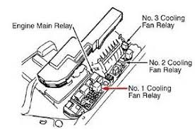 2003 toyota 4runner limited perotsr us 2003 toyota 4runner limited 1998 toyota camry fan relay location 2003 ford e350 fuse panel diagram