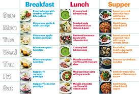 Healthy Diet Plan January 2017 Vegetarian Recipes Bbc