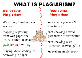 before you start exploring your own topic part the annotated  whatisplagiarism jpg