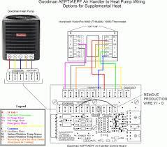 goodman furnace thermostat wiring wiring wiring diagrams instructions  goodman furnace thermostat wiring diagram goodman furnace thermostat wiring at ww w justdesktopwallpapers