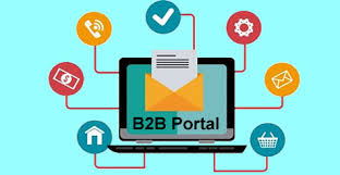 Image result for b2b marketplace