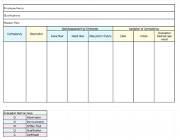Training Needs Analysis Template Sample Report Assessment ...