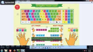 Keyboard Finger Chart Andhra Tech Tuts Youtube