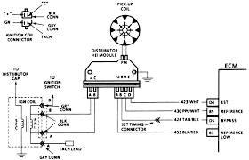 similiar sbc ignition wiring diagram keywords wiring diagram wiring diagram distributor 1986 chevrolet 350