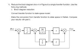 Venn Diagram Matlab Block Diagram Reduction Matlab Wiring Diagram