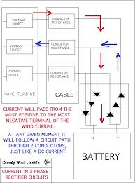 phase wind turbine wiring diagram image wiring wiring loss in 3 phase wind systems hugh piggott s blog on 3 phase wind turbine