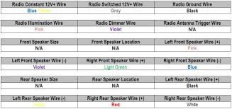 taa radio wiring diagram taa free wiring diagrams 2013 toyota camry wiring diagram at 2011 Toyota Camry Radio Wiring Diagram
