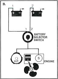 boat battery wiring diagrams installation to select a starter battery and ship service battery manually isolates each battery parallels both batteries for power start