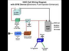 efie and pwm wiring diagram for hho systems hho hydrogen test wiring diagrams for hho cells