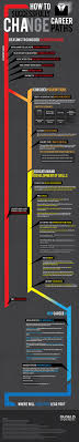 how to successfully change career paths infographic change career paths requires a solid plan