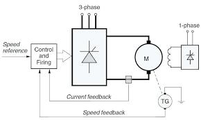 dc drive motor wiring wiring diagrams best dc drive wiring diagram wiring diagram libraries 4 wire dc motor wiring dc drive motor wiring