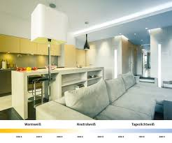 Küchenrückwand Led Licht Dimmen Farben Wechseln Glaszone