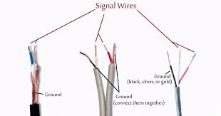 3 5mm 4 pole audio jack wiring pinout wiring diagram Cat 3 Jack Wiring Diagram images of 3 5mm jack wiring diagram diagrams data library \\u2022 for stereo 3 5mm plug pin outs 3 5mm 4 pole audio jack wiring pinout
