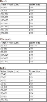 Ski Boot Size Chart Youth Ski Size Chart Youth Ski Boot Size Conversion Chart Nordica