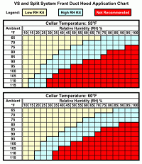 Case Tractor Refrigerant Capacity Chart Whats The