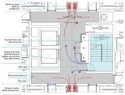 Smoke Control System Design What Went Wrong With Smoke Ventilation At Grenfell Tower