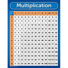 Multiplication Table Chart Multiplication Table Chart Amazon Com