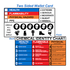 Health Flammability Physical Hazard Card Hazchem 14720 Hazmat