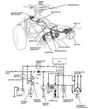 watch more like honda fourtrax 300 wiring diagram wiring diagram for 96 honda fourtrax 300 4x4 atvconnection com atv